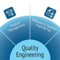 система за управление на качеството
